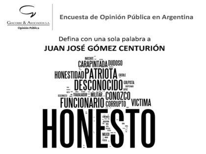 Encuesta de opinión sobre el caso GÓMEZ CENTURIÓN elaborada por Giacobbe & Asociados