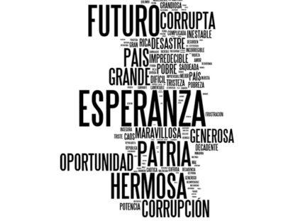 [INFORME] Defina con una sola palabra a la República Argentina